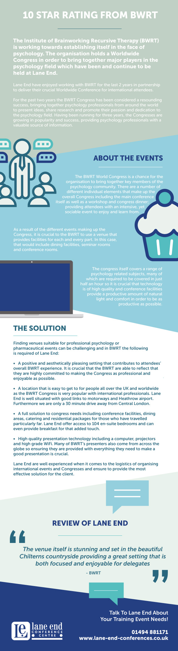 18326 LaneEnd BWRTCaseStudy Infographic V1
