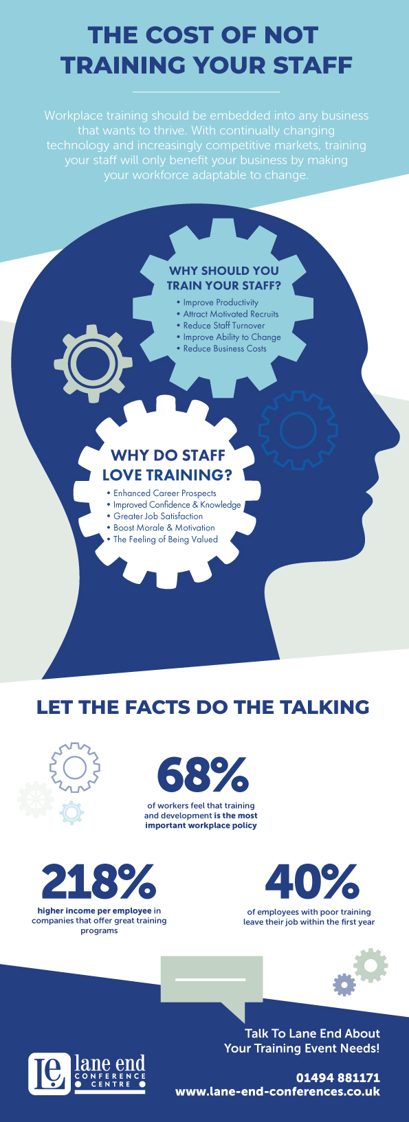 The-cost-of-not-training-your-staff-infographic